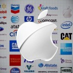 Apple Gets Top 10 Spot In Fortune 500
