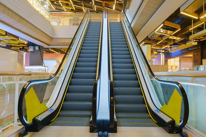 Escalators Market