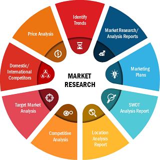 Tonometer Market