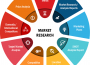 Solar Powered Equipment Market
