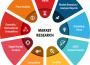 Automotive Die Stamping Equipment Market