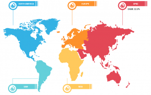 UV Curing Systems Market